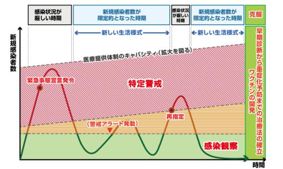 神奈川ビジョン