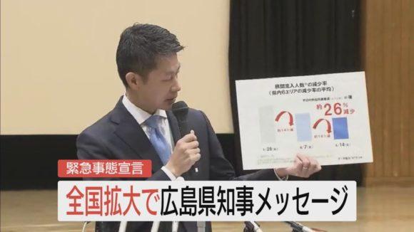 広島緊急事態宣言