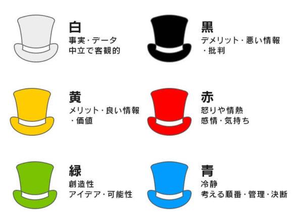 6つの帽子